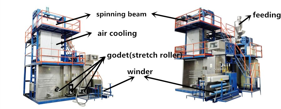Polypropylene webbing yarn spinning machine