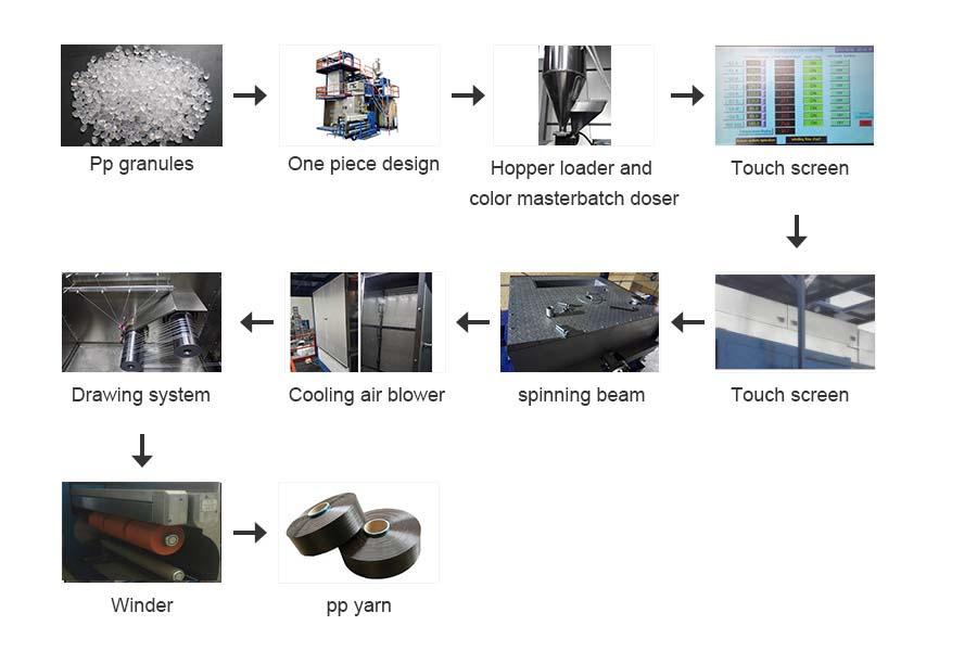 FDY PP Polypropylene wig yarn synthetic hair making machine