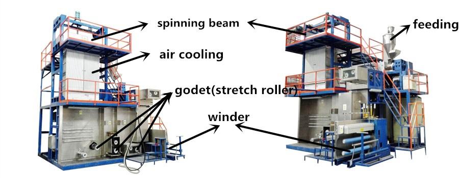 FDY PP multifilament yarn spinning machine